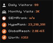 tokers.net widget