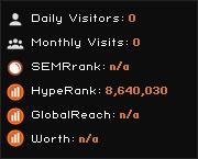 top-site.ca widget