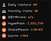 top-sport.net widget
