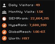 top10forex.info widget