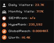 top10ha.ir widget