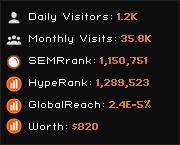 top4running.ro widget
