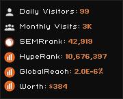 top50songs.net widget