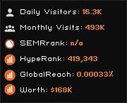 trademax.net widget