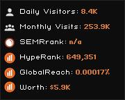 trawex.net widget