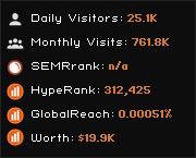 traxter-online.net widget