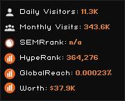 trendcode.ru widget