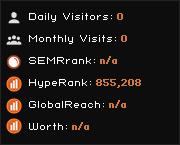 tress.com.mx widget