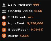 truckloads.net widget