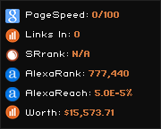 tutu12345.net widget