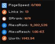 ufonegsm.net widget