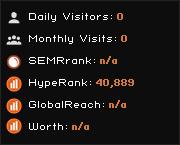 ukoo.net widget
