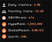 ukphonenumber.net widget