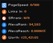 uktpbproxy.info widget