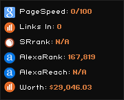 ultimateshowdown.org widget
