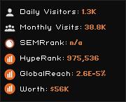 ultraexpert.ro widget