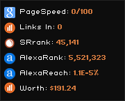 unblockedgames1.net widget