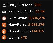 unlimited.world widget