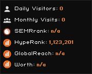 unsix.net widget
