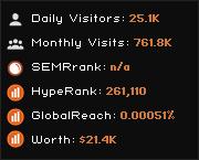 upartner.pro widget