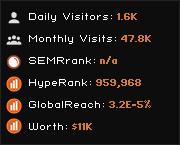 uplace.eu widget