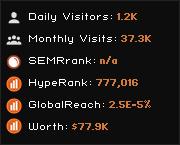 uplink.fi widget
