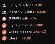 upserver.net widget