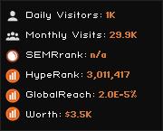 wandererx.net widget