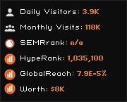 wargames.top widget