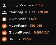 waylux.ru widget