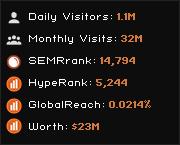web.orange.co.uk widget