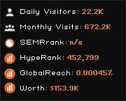 webmoney.co.nz widget