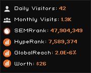 webparax.ir widget