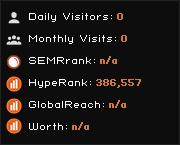 winprog.org widget