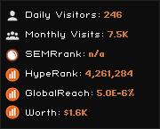 wolfex.io widget