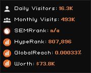 woowbuzzs.info widget
