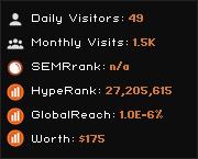 workinginoregon.org widget
