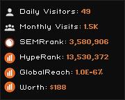 worldofwork.network widget