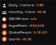 wp-ar.net widget