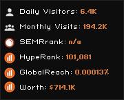 wpark.info widget