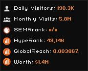 wpth.net widget