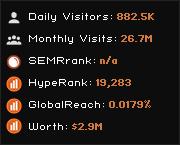 wptricks.net widget