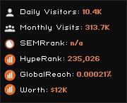 ww1.animekage.net widget