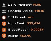 xboxhacks.de widget
