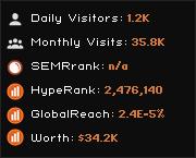 xn--sex-lekety-8cb.net widget