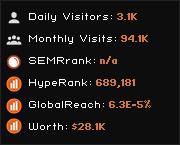 xpressvids.info widget