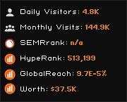 xxxwatch.org widget