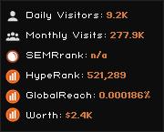 y-link.ir widget