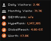 yourservicestoupdate.top widget