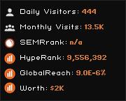zero.org widget